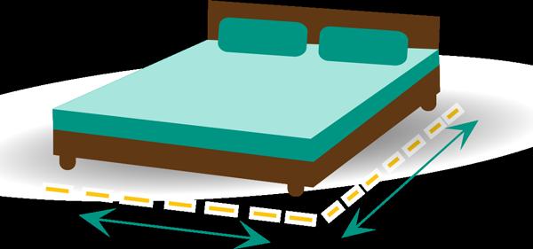 Consigli di eminflex per dormire bene sul materasso - Dimensioni letto matrimoniale ...