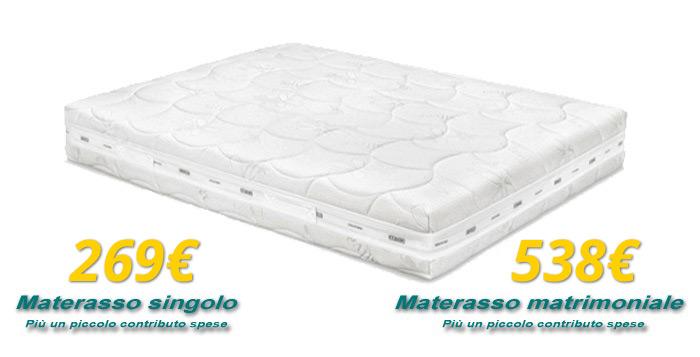 Offerte materassi eminflex for Prezzi materassi eminflex
