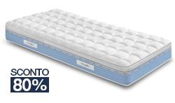 10 vantaggi di un materasso in memory foam. - carcmeatreco.cf